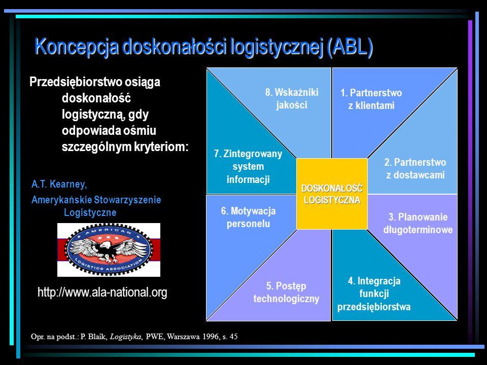 dr Marian Krupa Koncepcja doskonałości logistycznej (ABL)