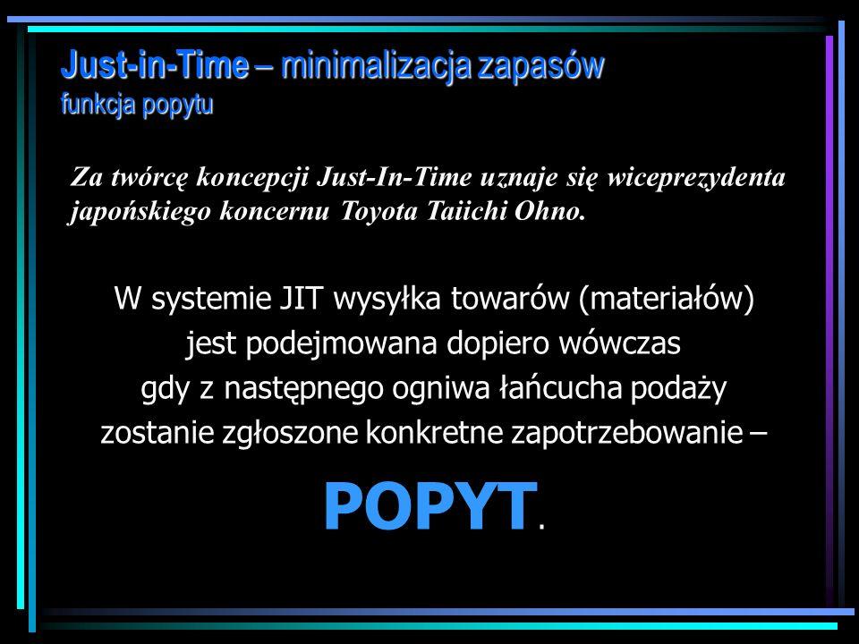 Just-in-Time – minimalizacja zapasów Koszty łączne zaopatrzenia (w krótkim okresie) [Cz. Skowronek, Z. Sarjusz-Wolski, Logistyka w przedsiębiorstwie,