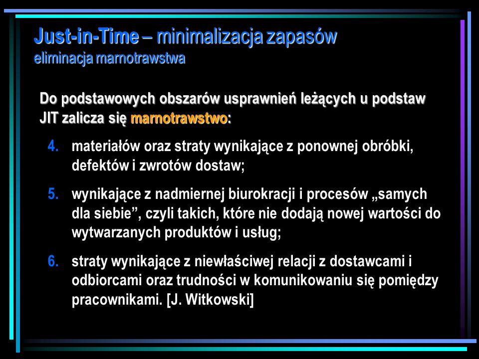 1.nadprodukcji; 2.czasu bezczynności pracowników oraz czasu przezbrajania maszyn i urządzeń; 3.czasu, energii i kapitału zużywanych w procesach przemi