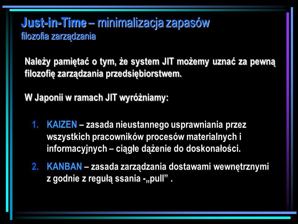 Just-in-Time – minimalizacja zapasów Osiągnięcie ciągłości i elastyczności przepływu w całym łańcuchu dostaw wymaga: 1.eliminacji pośrednich punktów s