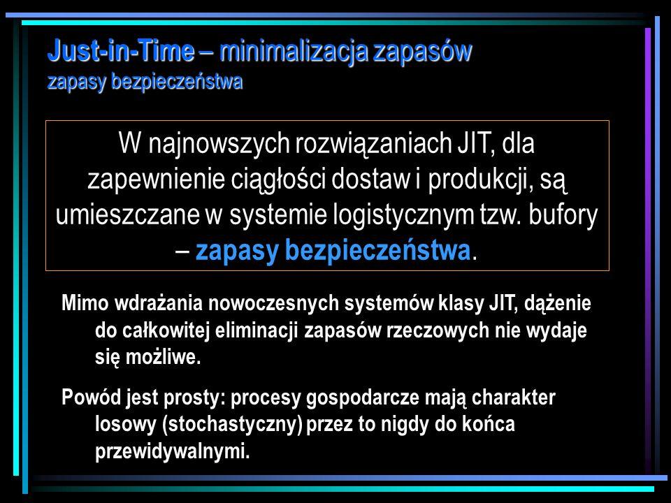 Just-in-Time – minimalizacja zapasów filozofia zarządzania Należy pamiętać o tym, że system JIT możemy uznać za pewną filozofię zarządzania przedsiębi