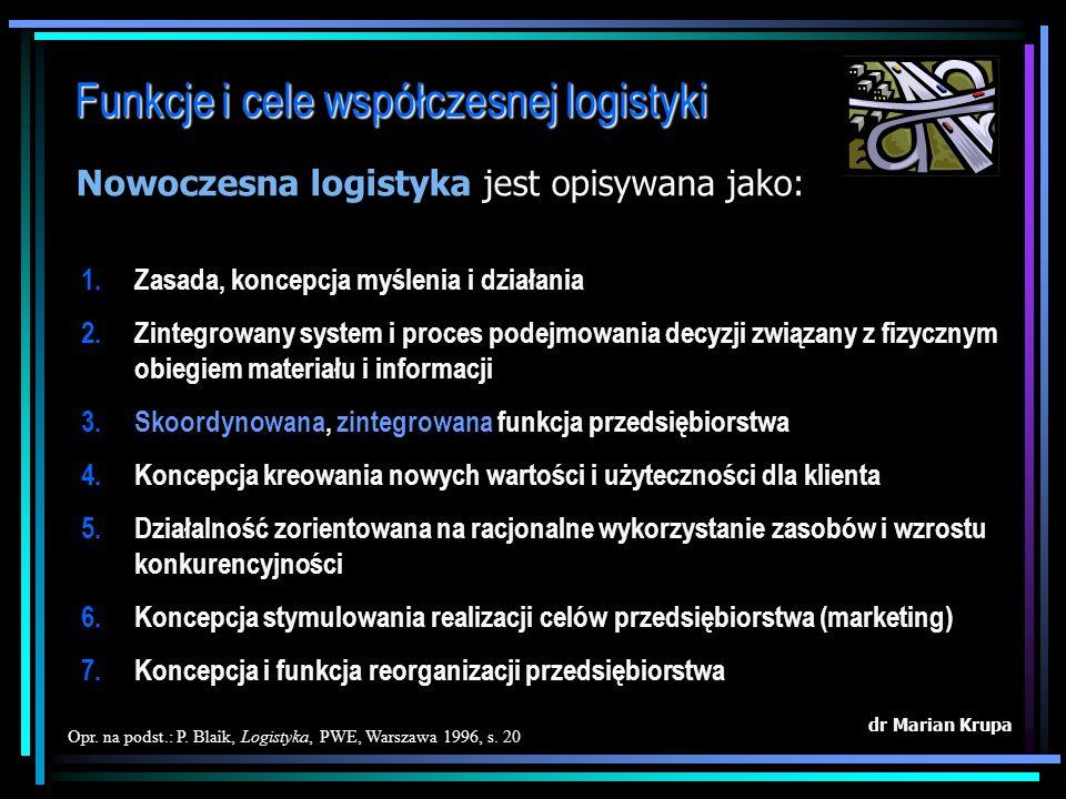 Funkcje i cele współczesnej logistyki W działalności gospodarczej logistyka została zaadaptowana dopiero w latach sześćdziesiątych, kiedy to w krajach