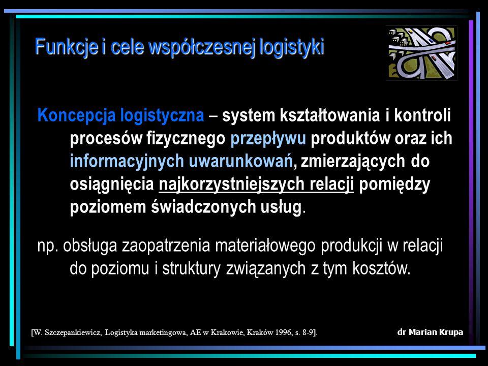 Funkcje i cele współczesnej logistyki Nowoczesna logistyka jest opisywana jako: dr Marian Krupa 1.Zasada, koncepcja myślenia i działania 2.Zintegrowan