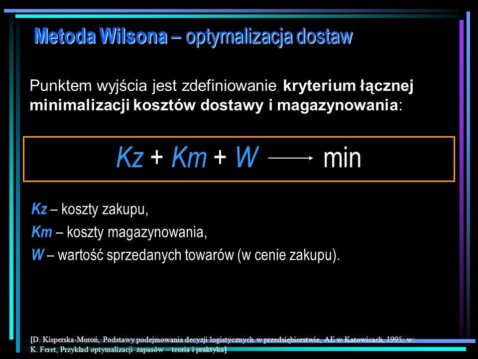 Metoda Wilsona – optymalizacja dostaw Ustalenie właściwego poziomu zapasów : Główny wysiłek optymalizacji koncentruje się zatem na ustaleniu zapasu, m