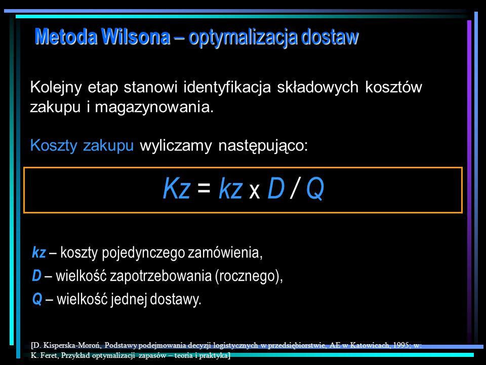 Metoda Wilsona – optymalizacja dostaw Punktem wyjścia jest zdefiniowanie kryterium łącznej minimalizacji kosztów dostawy i magazynowania: [D. Kispersk