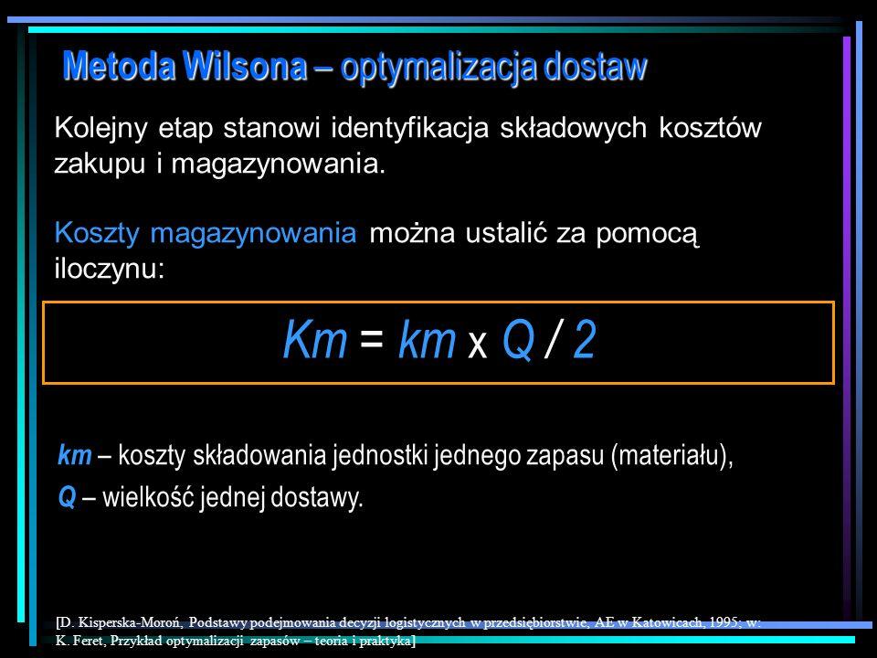 Metoda Wilsona – optymalizacja dostaw Kolejny etap stanowi identyfikacja składowych kosztów zakupu i magazynowania. Koszty zakupu wyliczamy następując