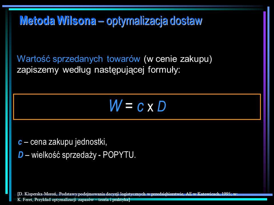 Metoda Wilsona – optymalizacja dostaw Kolejny etap stanowi identyfikacja składowych kosztów zakupu i magazynowania. Koszty magazynowania można ustalić