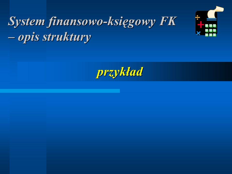 Możliwość wskazania dokumentów źródłowych dla każdego zapisu (dekretu księgowego) Możliwość wskazania wszystkich dekretów składających się na stan danego konta Wprowadzanie danych powinno odbywać się poprzez zapisy w dziennikach (rejestrach) Możliwość pracy na dokumentach źródłowych Ślad rewizyjny System finansowo-księgowy FK