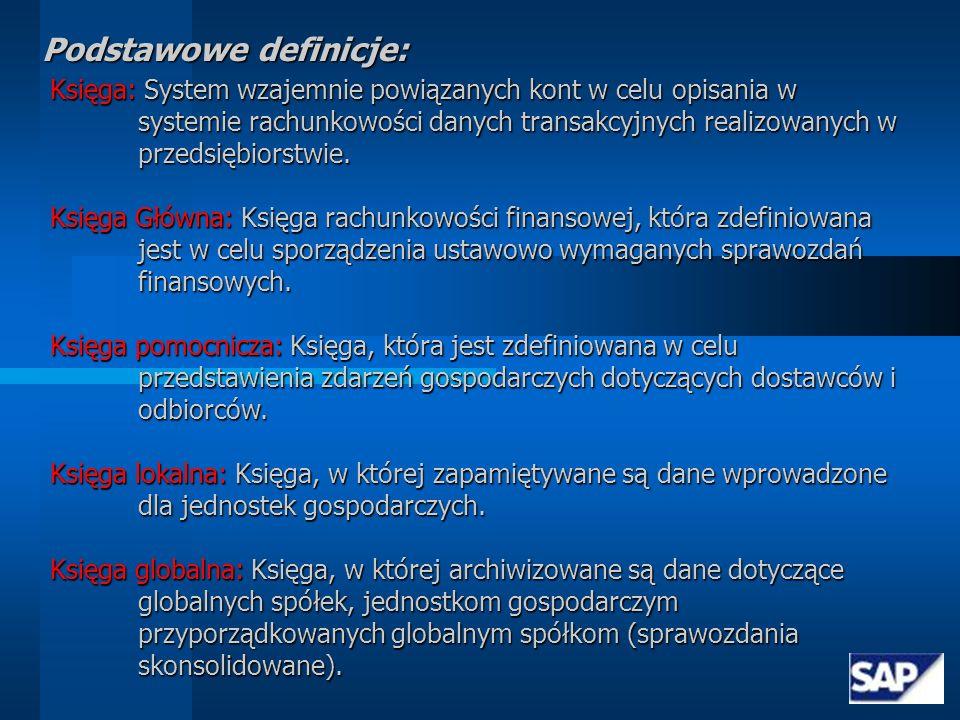 Podstawowe definicje: Dziennik: lista wszystkich księgowań dokonanych w danym okresie.