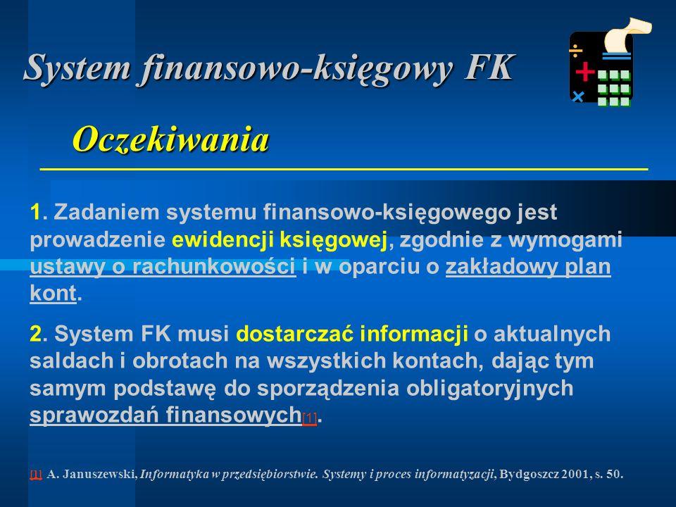 System finansowo-księgowy FK 1.