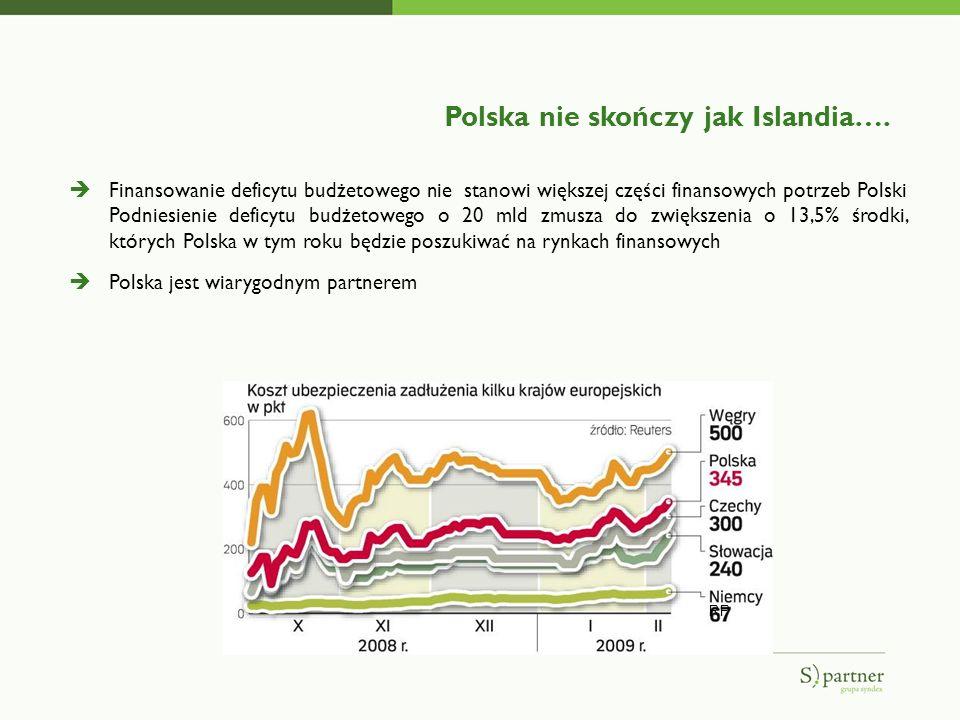 Polska nie skończy jak Islandia….