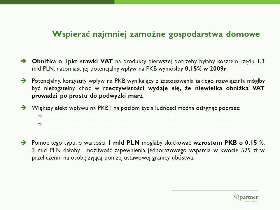 Wspierać najmniej zamożne gospodarstwa domowe Obniżka o 1pkt stawki VAT na produkty pierwszej potrzeby byłaby kosztem rzędu 1,3 mld PLN, natomiast jej potencjalny wpływ na PKB wyniósłby 0,15% w 2009r.