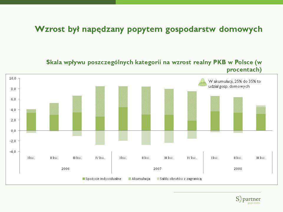 Wzrost był napędzany popytem gospodarstw domowych Skala wpływu poszczególnych kategorii na wzrost realny PKB w Polsce (w procentach)