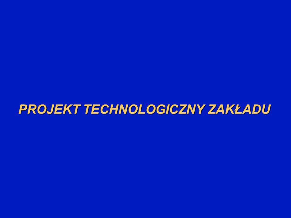 PROJEKT TECHNOLOGICZNY ZAKŁADU