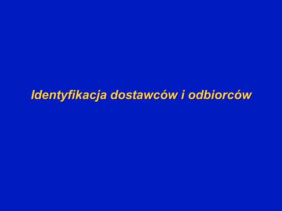 Identyfikacja dostawców i odbiorców