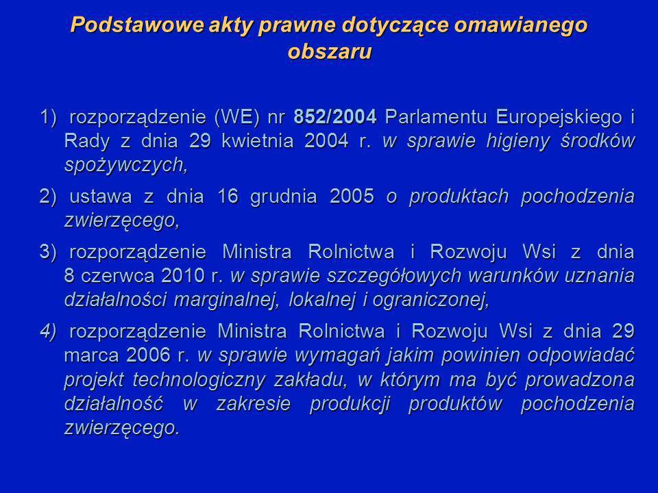 Podstawowe akty prawne dotyczące omawianego obszaru 1) rozporządzenie (WE) nr 852/2004Parlamentu Europejskiego i Rady z dnia 29 kwietnia 2004 r.