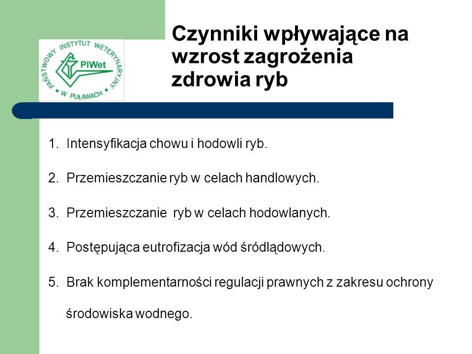 Warunki dobrej współpracy hodowcy z lekarzem weterynarii 1.