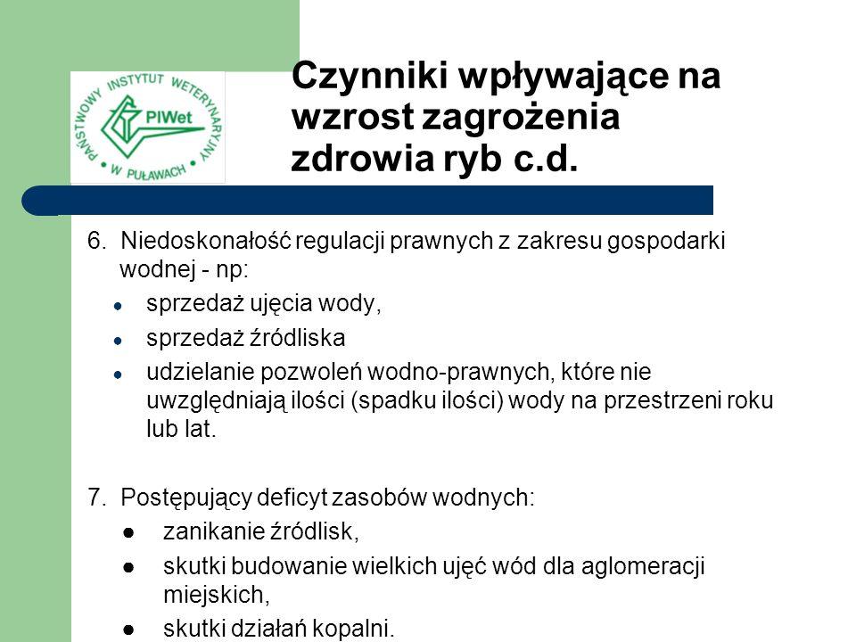 Warunki postawienia prawidłowej diagnozy chorób ryb 1.