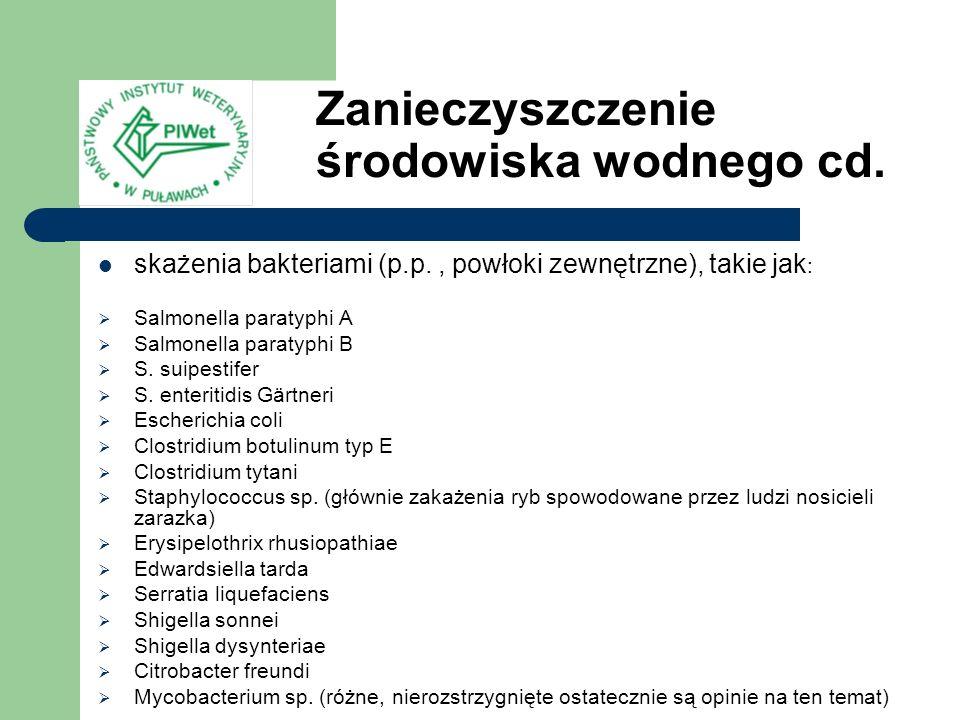 skażenia bakteriami (p.p., powłoki zewnętrzne), takie jak : Salmonella paratyphi A Salmonella paratyphi B S. suipestifer S. enteritidis Gärtneri Esche