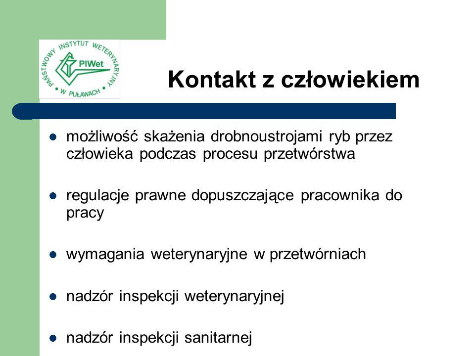możliwość skażenia drobnoustrojami ryb przez człowieka podczas procesu przetwórstwa regulacje prawne dopuszczające pracownika do pracy wymagania weter
