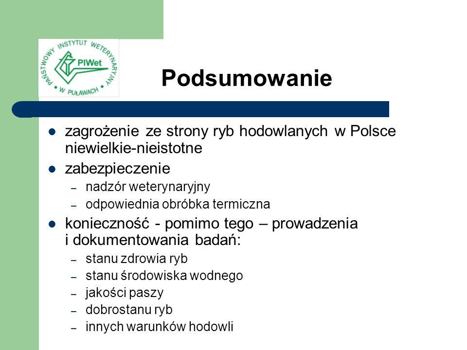 zagrożenie ze strony ryb hodowlanych w Polsce niewielkie-nieistotne zabezpieczenie – nadzór weterynaryjny – odpowiednia obróbka termiczna konieczność