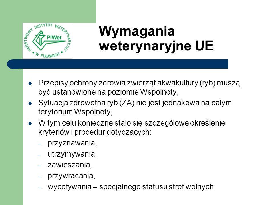 zagrożenie ze strony ryb hodowlanych w Polsce niewielkie-nieistotne zabezpieczenie – nadzór weterynaryjny – odpowiednia obróbka termiczna konieczność - pomimo tego – prowadzenia i dokumentowania badań: – stanu zdrowia ryb – stanu środowiska wodnego – jakości paszy – dobrostanu ryb – innych warunków hodowli Podsumowanie