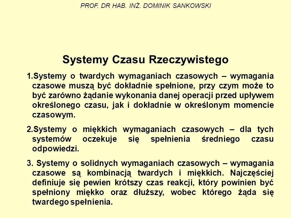 Systemy Czasu Rzeczywistego 1.Systemy o twardych wymaganiach czasowych – wymagania czasowe muszą być dokładnie spełnione, przy czym może to być zarówn