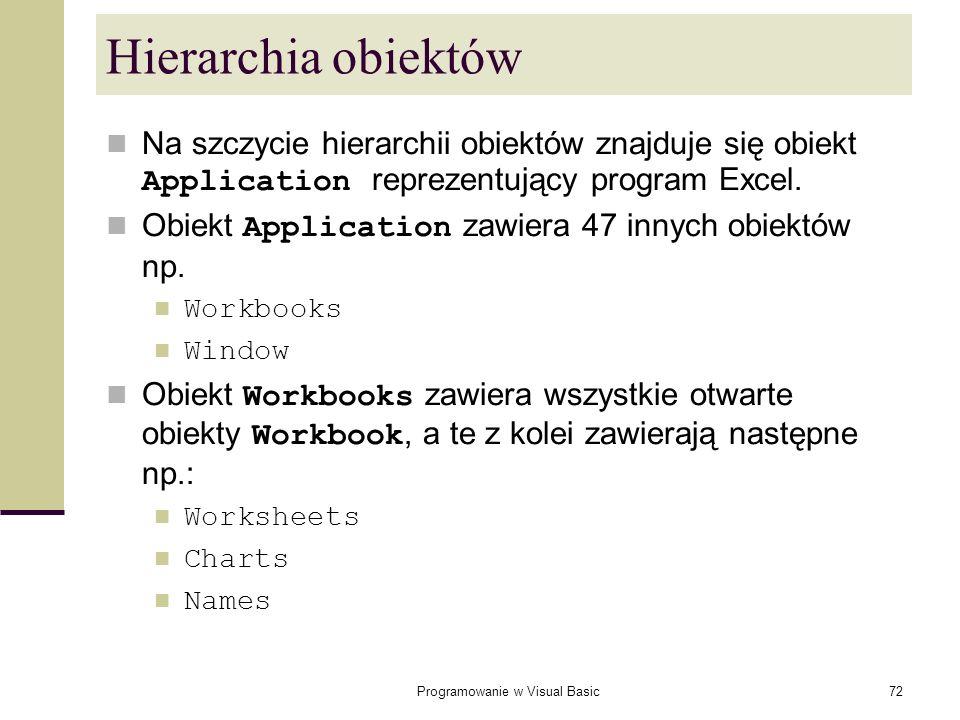 Programowanie w Visual Basic72 Hierarchia obiektów Na szczycie hierarchii obiektów znajduje się obiekt Application reprezentujący program Excel. Obiek