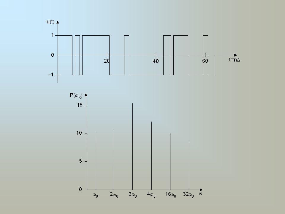 Wyznaczanie estymat i charakterystyk częstotliwościowych pieca metodą identyfikacji MBS Na rysunku 4.1 przedstawiono w postaci schematu blokowego piec oporowy komorowy reprezentowany przez liniowy, stacjonarny obiekt o jednym sygnale wejściowym i jednym sygnale wyjściowym.