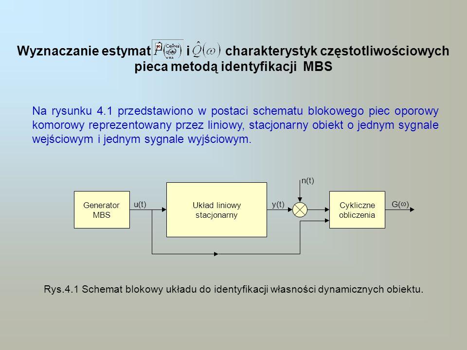 Wyznaczanie estymat i charakterystyk częstotliwościowych pieca metodą identyfikacji MBS Na rysunku 4.1 przedstawiono w postaci schematu blokowego piec