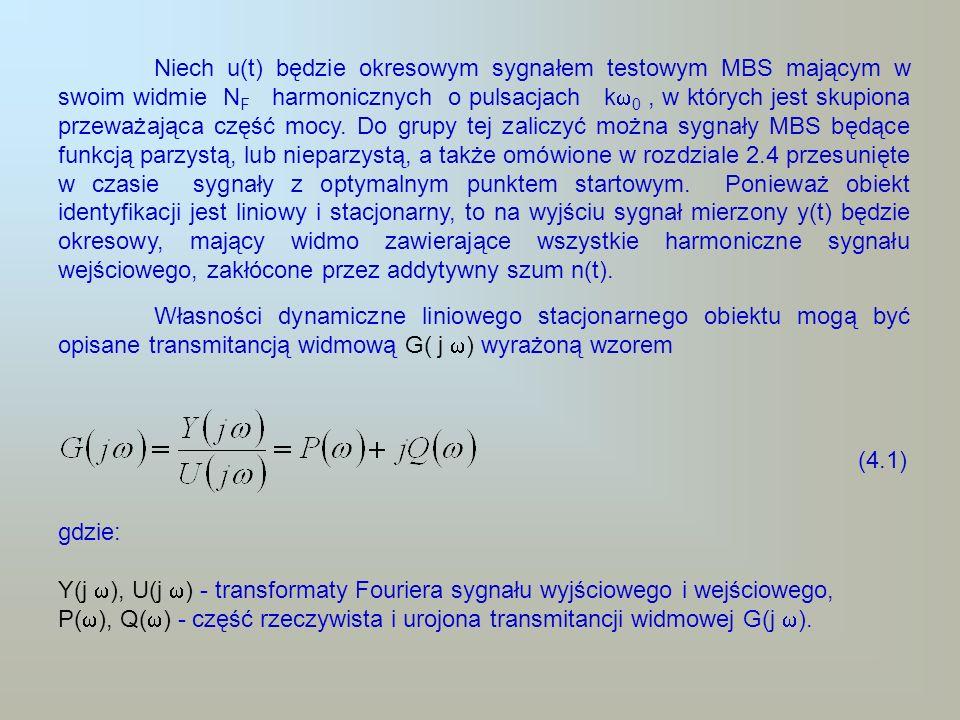 Transformaty te wyrażają się wzorami (4,2a) (4,2b) Ponieważ czas obserwacji (pomiarów) sygnałów wyjściowego y(t) jest skończony, równy całkowitej liczbie M okresów sygnału testowego MBS, to transformaty (4.2) po zaniku składowej przejściowej wyrażają się wzorami: (4.3a) (4.3b) gdzie T obs =MN całkowity czas obserwacji (pomiarów) sygnału wyjściowego.