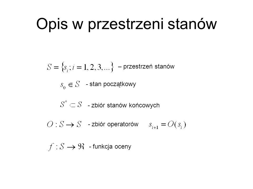 – przestrzeń stanów - stan początkowy Opis w przestrzeni stanów - zbiór stanów końcowych - zbiór operatorów - funkcja oceny