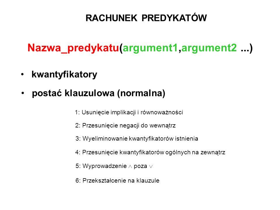 RACHUNEK PREDYKATÓW postać klauzulowa (normalna) Nazwa_predykatu(argument1,argument2...) kwantyfikatory 1: Usunięcie implikacji i równoważności 2: Prz