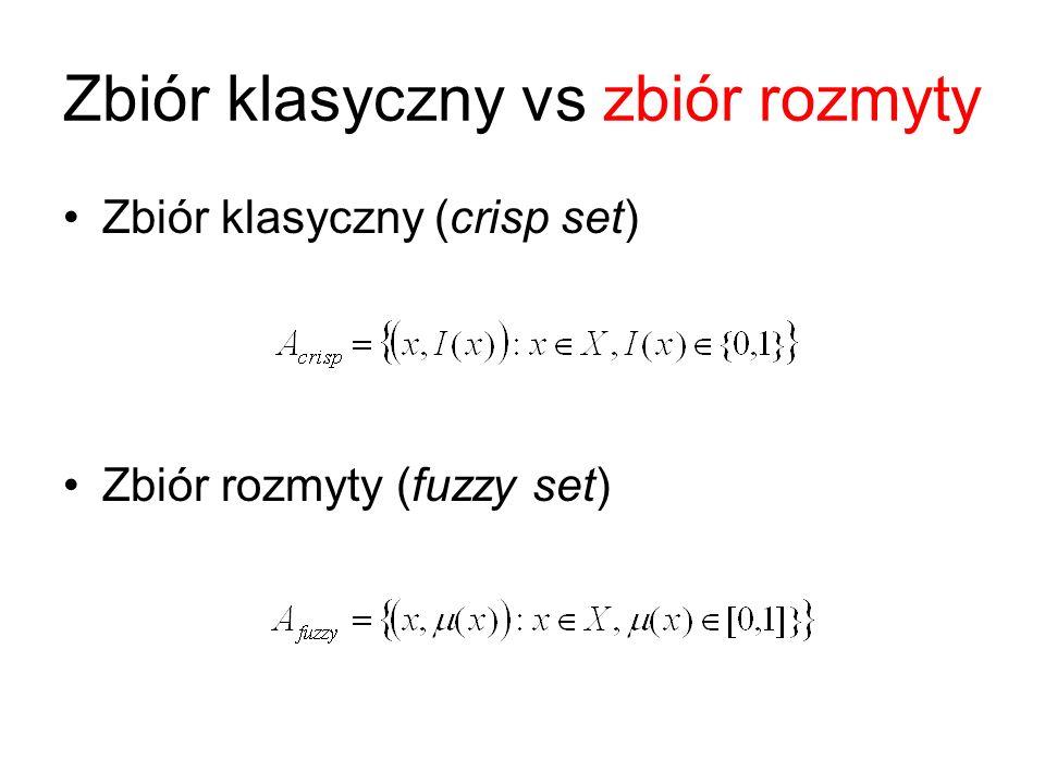 Zbiór klasyczny vs zbiór rozmyty Zbiór klasyczny (crisp set) Zbiór rozmyty (fuzzy set)