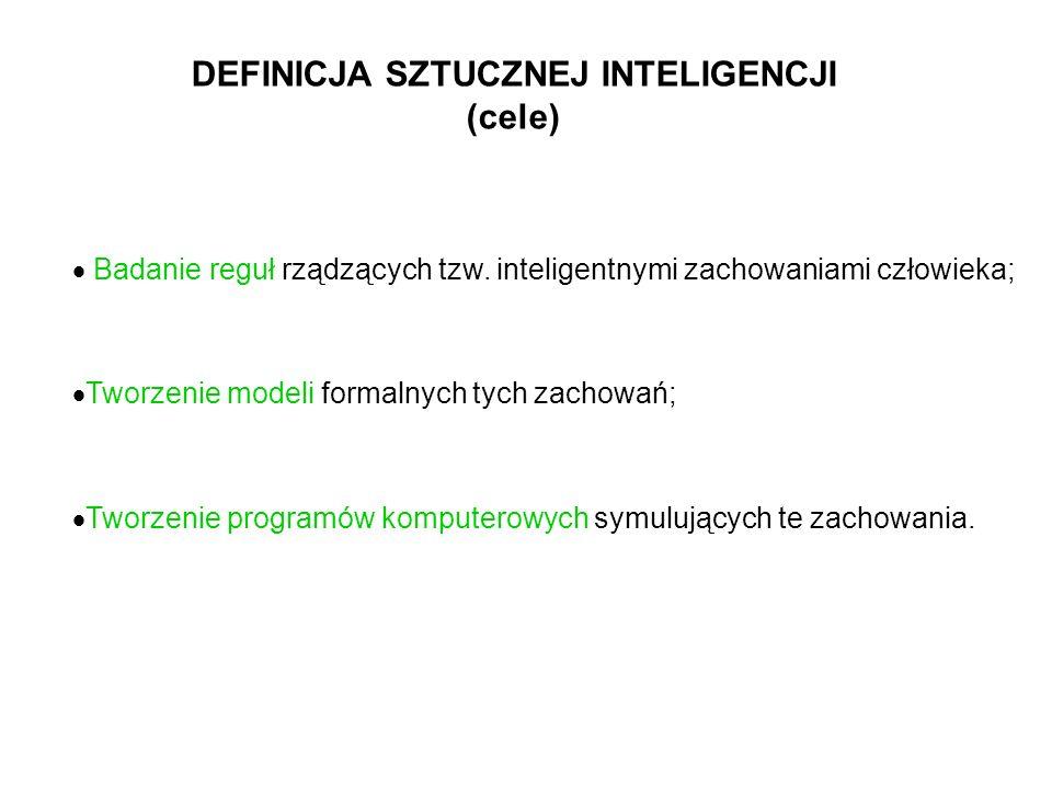 DEFINICJA SZTUCZNEJ INTELIGENCJI (cele) Badanie reguł rządzących tzw. inteligentnymi zachowaniami człowieka; Tworzenie modeli formalnych tych zachowań