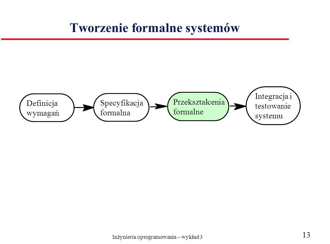 Inżynieria oprogramowania – wykład 3 13 Tworzenie formalne systemów Definicja wymagań Specyfikacja formalna Przekształcenia formalne Integracja i testowanie systemu