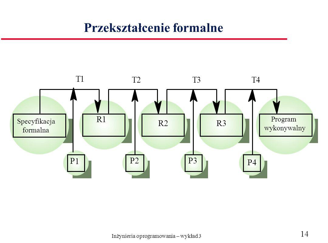 Inżynieria oprogramowania – wykład 3 14 Przekształcenie formalne R1 P 1 Specyfikacja formalna Program wykonywalny