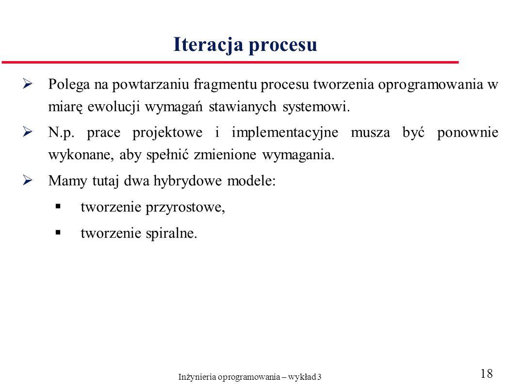 Inżynieria oprogramowania – wykład 3 18 Iteracja procesu Polega na powtarzaniu fragmentu procesu tworzenia oprogramowania w miarę ewolucji wymagań stawianych systemowi.