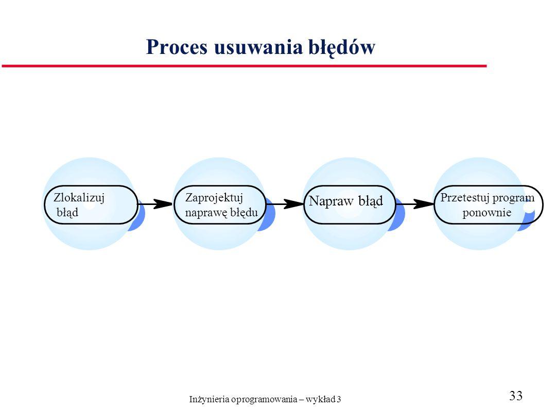 Inżynieria oprogramowania – wykład 3 33 Proces usuwania błędów Napraw błąd Przetestuj program ponownie Zlokalizuj błąd Zaprojektuj naprawę błędu Napra