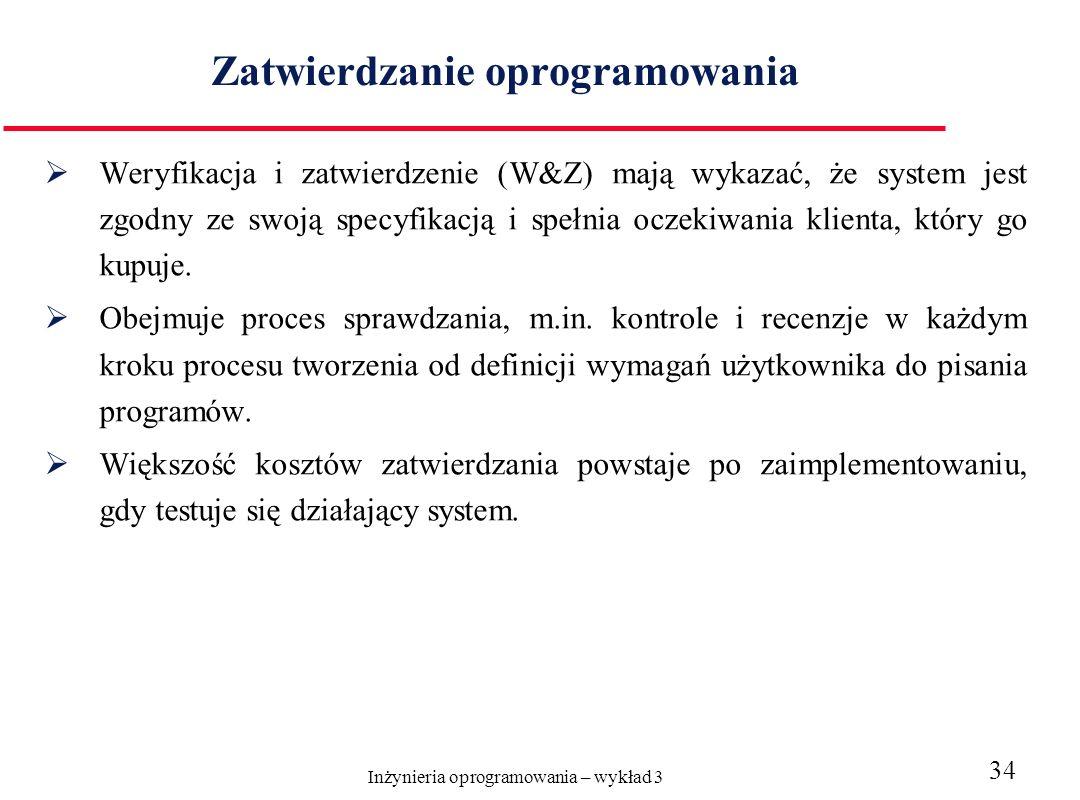 Inżynieria oprogramowania – wykład 3 34 Zatwierdzanie oprogramowania Weryfikacja i zatwierdzenie (W&Z) mają wykazać, że system jest zgodny ze swoją specyfikacją i spełnia oczekiwania klienta, który go kupuje.