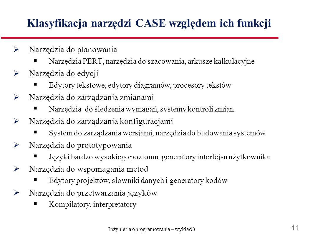 Inżynieria oprogramowania – wykład 3 44 Klasyfikacja narzędzi CASE względem ich funkcji Narzędzia do planowania Narzędzia PERT, narzędzia do szacowani