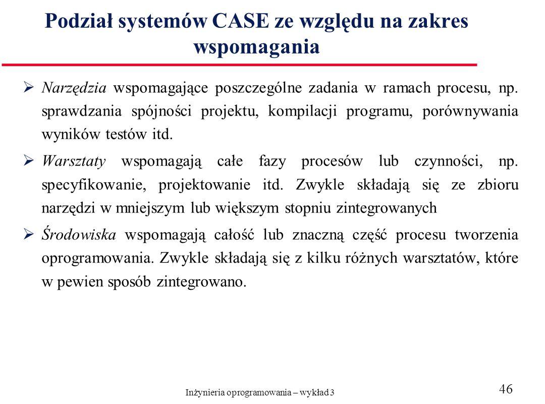 Inżynieria oprogramowania – wykład 3 46 Podział systemów CASE ze względu na zakres wspomagania Narzędzia wspomagające poszczególne zadania w ramach procesu, np.