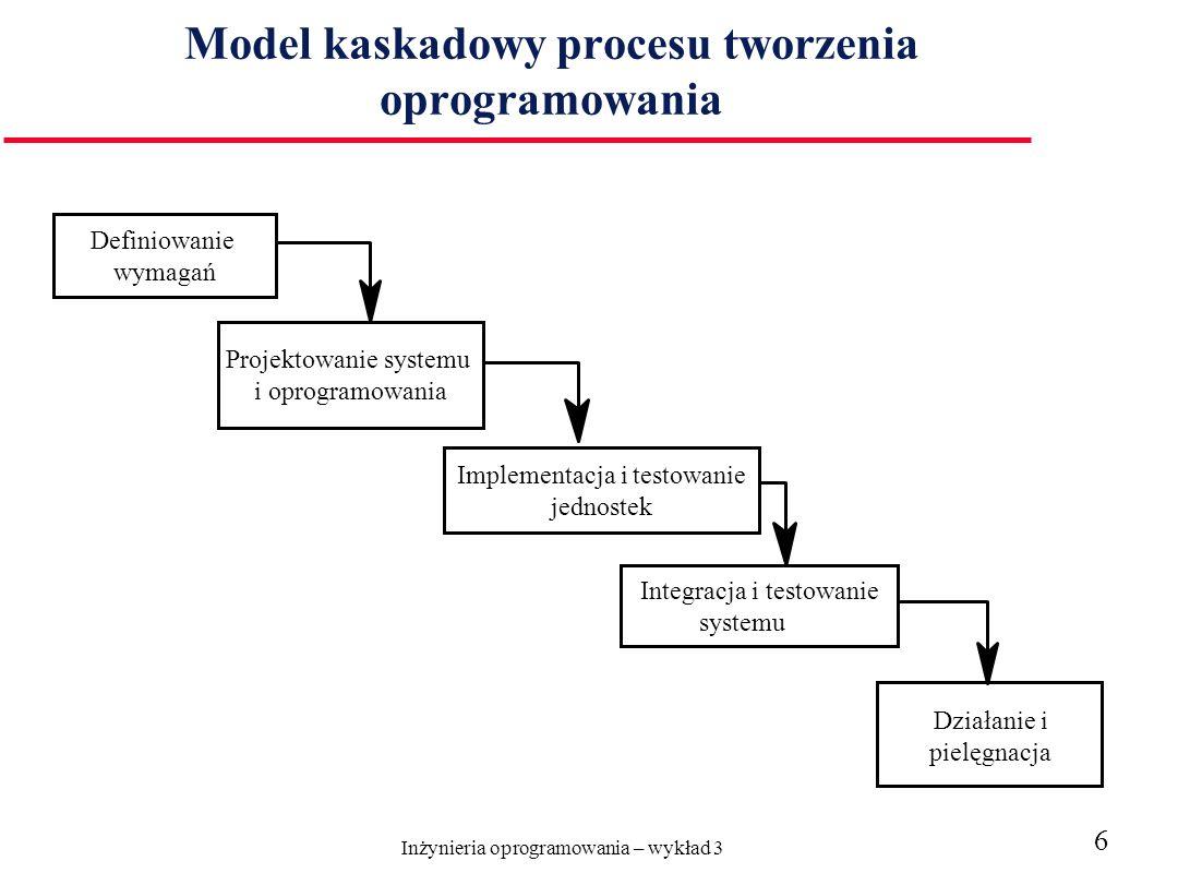 Inżynieria oprogramowania – wykład 3 6 Model kaskadowy procesu tworzenia oprogramowania Definiowanie wymagań Projektowanie systemu i oprogramowania Implementacja i testowanie jednostek Integracja i testowanie systemu Działanie i pielęgnacja