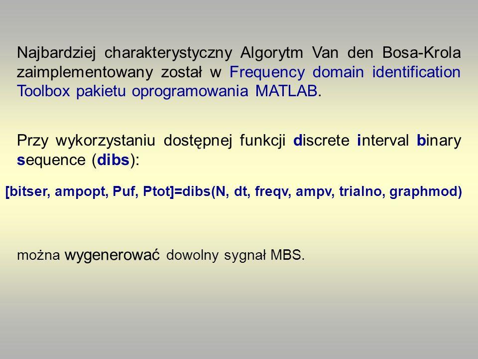 [bitser, ampopt, Puf, Ptot]=dibs(N, dt, freqv, ampv, trialno, graphmod) Najbardziej charakterystyczny Algorytm Van den Bosa-Krola zaimplementowany został w Frequency domain identification Toolbox pakietu oprogramowania MATLAB.