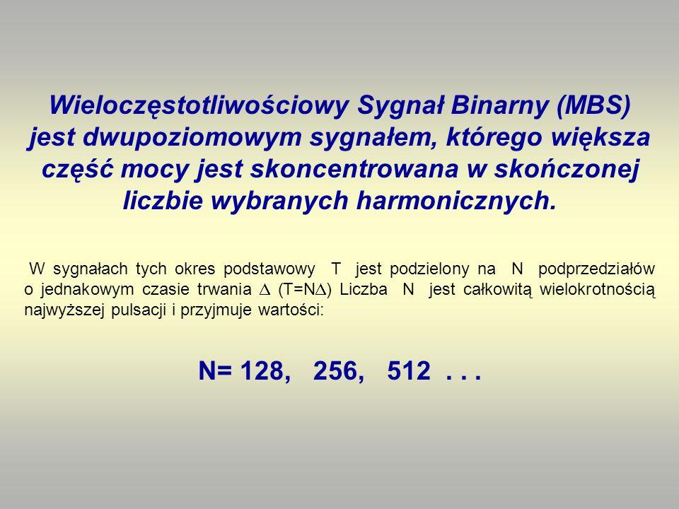 Wieloczęstotliwościowy Sygnał Binarny (MBS) jest dwupoziomowym sygnałem, którego większa część mocy jest skoncentrowana w skończonej liczbie wybranych