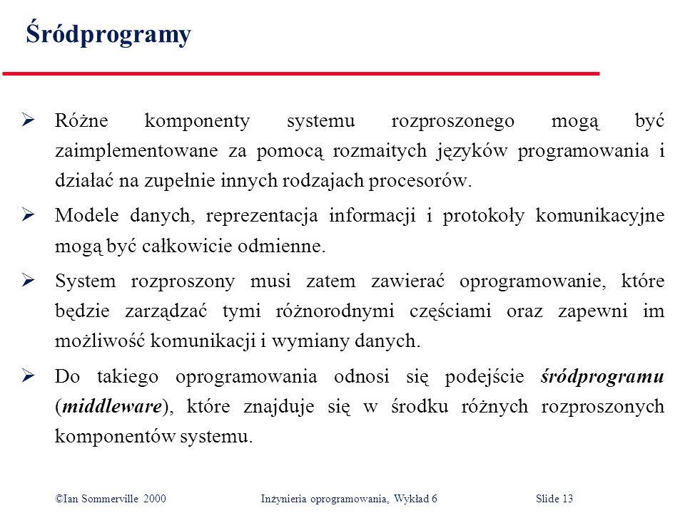 ©Ian Sommerville 2000 Inżynieria oprogramowania, Wykład 6Slide 13 Śródprogramy Różne komponenty systemu rozproszonego mogą być zaimplementowane za pom