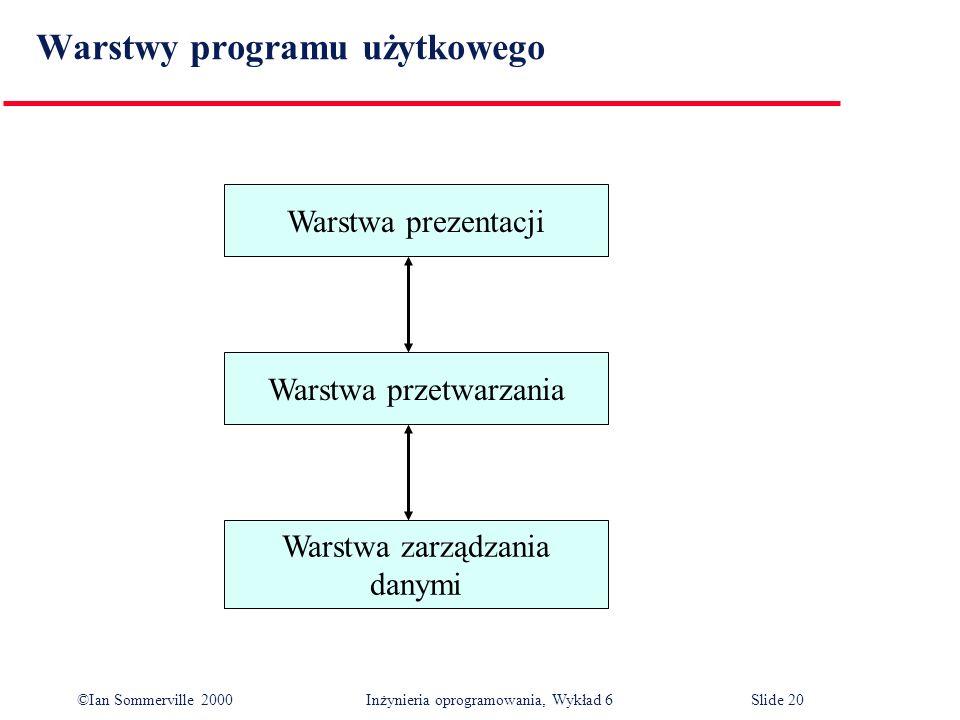 ©Ian Sommerville 2000 Inżynieria oprogramowania, Wykład 6Slide 20 Warstwy programu użytkowego Warstwa przetwarzania Warstwa zarządzania danymi Warstwa