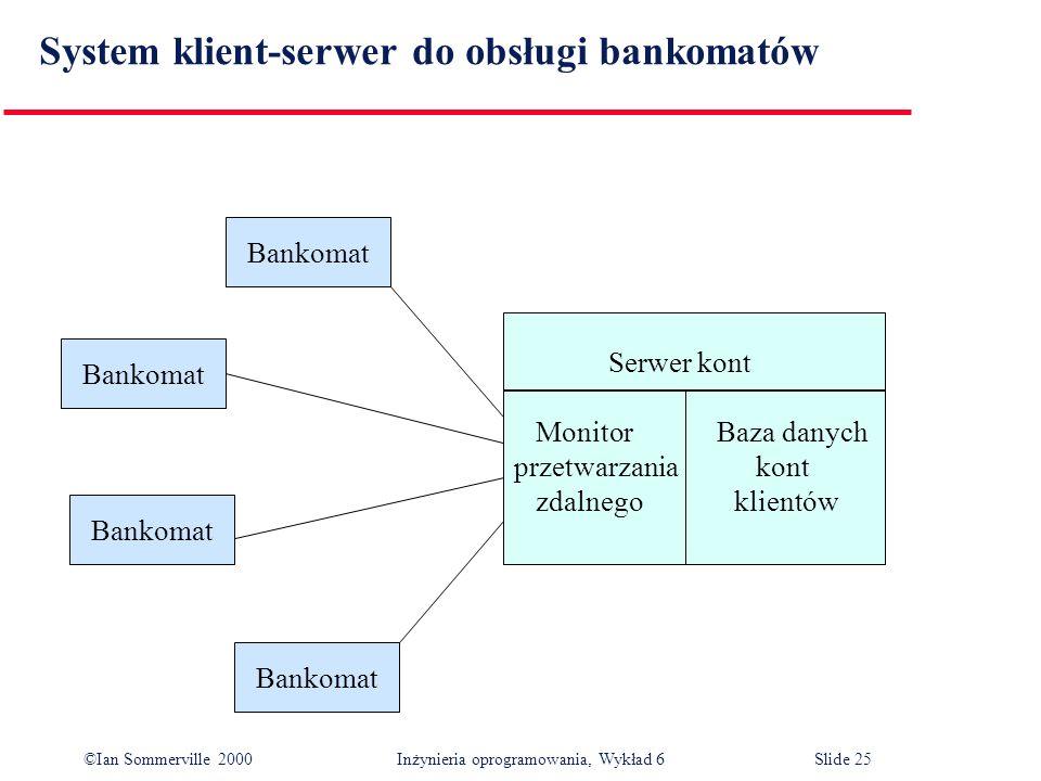 ©Ian Sommerville 2000 Inżynieria oprogramowania, Wykład 6Slide 25 System klient-serwer do obsługi bankomatów Bankomat Serwer kont Monitor Baza danych