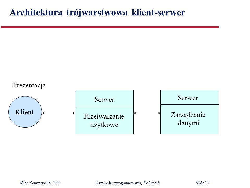 ©Ian Sommerville 2000 Inżynieria oprogramowania, Wykład 6Slide 27 Architektura trójwarstwowa klient-serwer Klient Serwer Przetwarzanie użytkowe Serwer