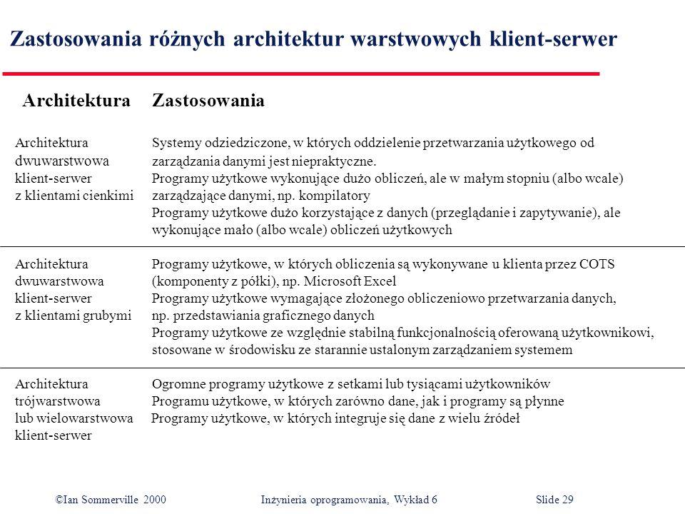 ©Ian Sommerville 2000 Inżynieria oprogramowania, Wykład 6Slide 29 Zastosowania różnych architektur warstwowych klient-serwer ArchitekturaZastosowania